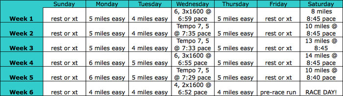 six week half marathon training plan
